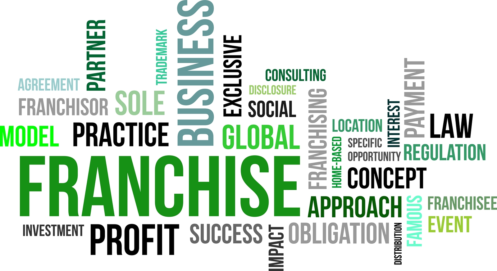 Franchises are a Popular Choice for Investors