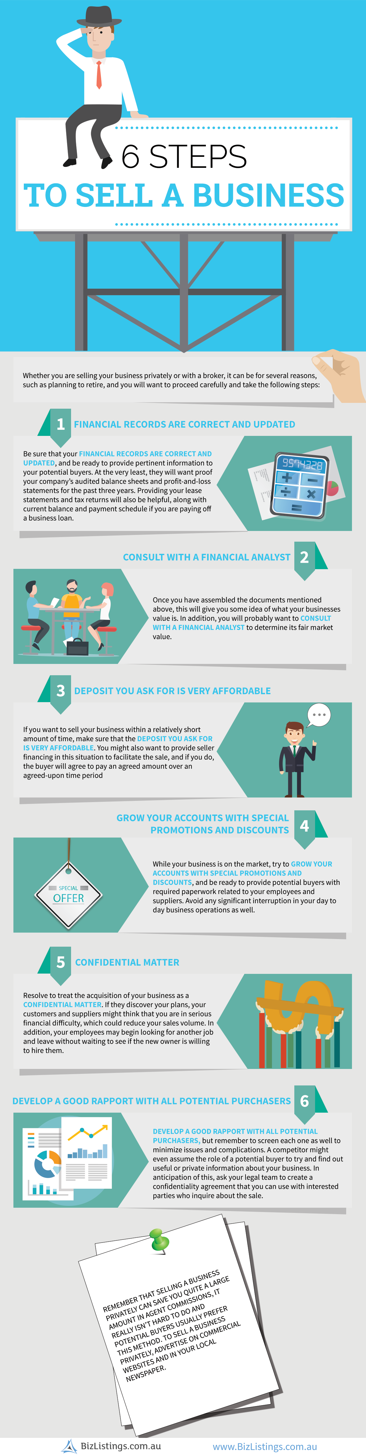 6 Steps to Sell a Business (Infographic)
